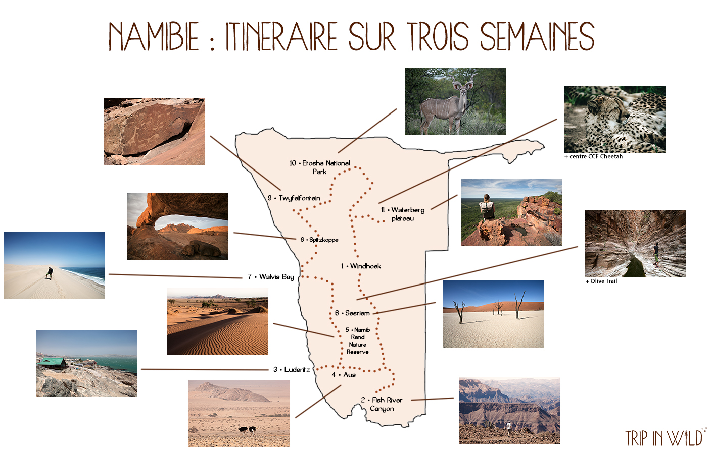 Carte itineraire voyage Namibie
