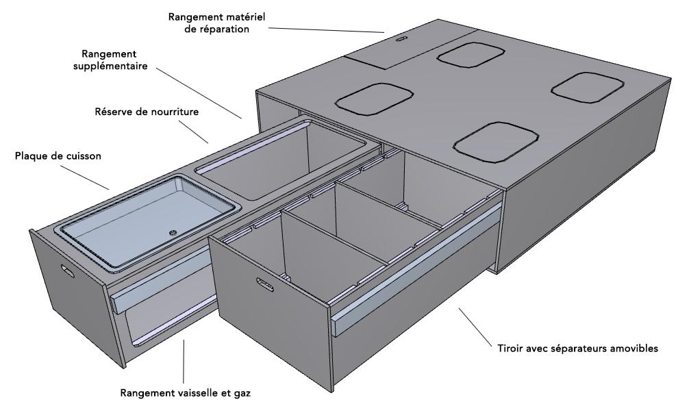 Idée de construction d'un meuble pour un véhicule 4x4